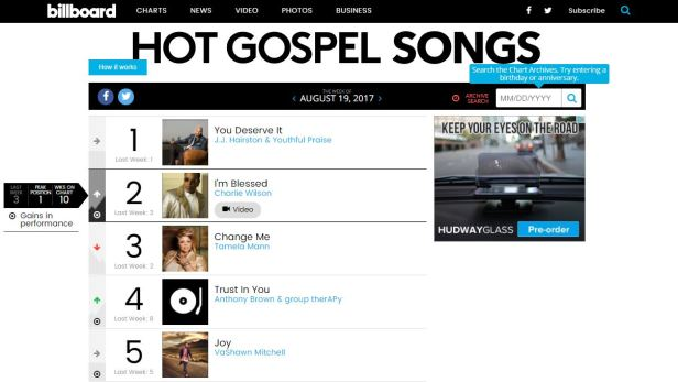 8 8 2017 Billboard Gospel Songs1.JPG